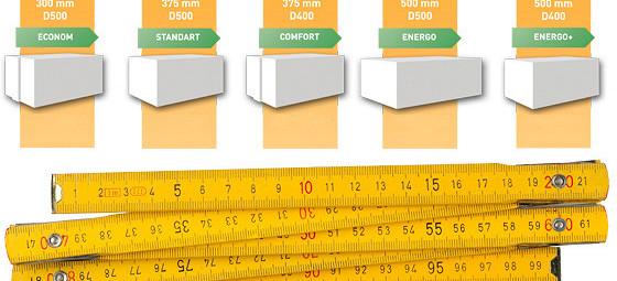 Какой размер газобетонных блоков нужен для строительства дома?